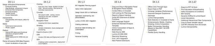 Design Studio 1.1 - 1.6
