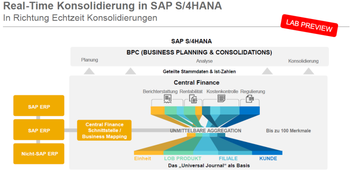bpc-central-finance